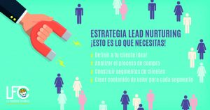 Estrategia lead nurturing