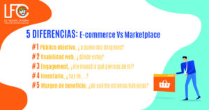 E-commerce y marketplace