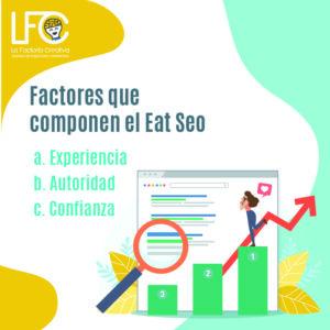 Factores del eat seo